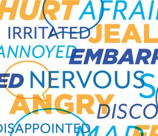 Illustration of negative words including, jealous, embarrassed, angry, hurt, and afraid.